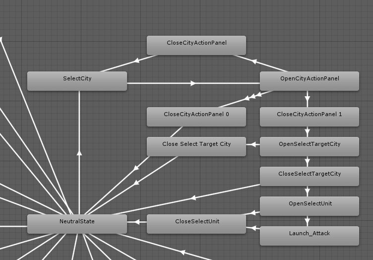 Discover the perfect finite-state machine with Unity